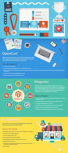 Ecommerce CMS Comparison: Magento, Opencart and Prestashop