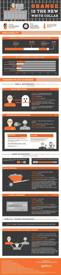 Check out this infographic for an overview of white collar financial crimes in America. #financial #collar #white #crimes