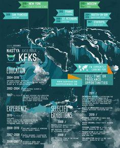 KFKS #kfks #infographics #design #graphic #illustration