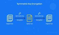 It works on a single private key, therefore it is faster than asymmetric encryption (explained in detail in the next bullet).