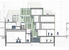 rehabilitación, reciclaje, restauración | ARQUITECTURA Y DISEÑO #architecture