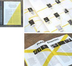PUBLICATION, PRINT