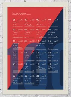 Project 53 100th Tour De France Poster