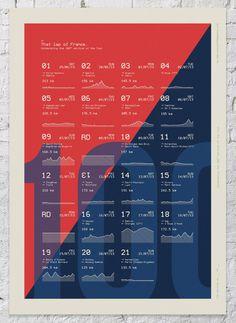 Project 53100th Tour De France Poster #france #de #road #cylcing #poster #cycling #tour