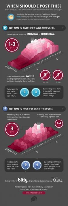 The Best Times To Tweet Or Post To Facebook - Infographic | Raka #facebook #infographic #twitter #bitly