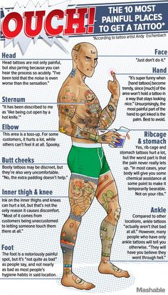 The 10 most painful places to get a tattoo