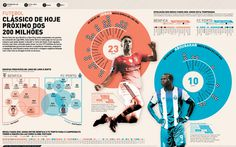 Infographic, Infographics, Football, Soccer