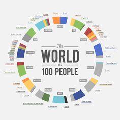 (1) Tumblr #data #infographic