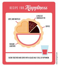 Recipe for happiness on Behance - Mari Graf #coffee #love #deisgn