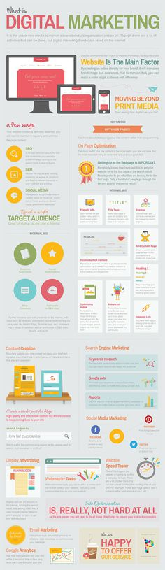 What is Digital Marketing ? [Infographic] #infographic