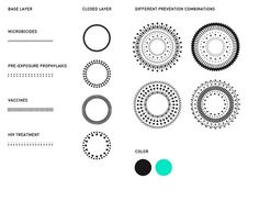 COOEE | Graphic Design | Art Direction #infographics