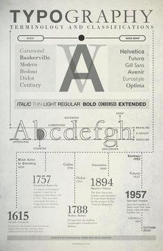Krop Pluck't #typography