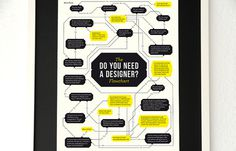 'Do you need a designer?' Flowchart #print #flowchart #typography