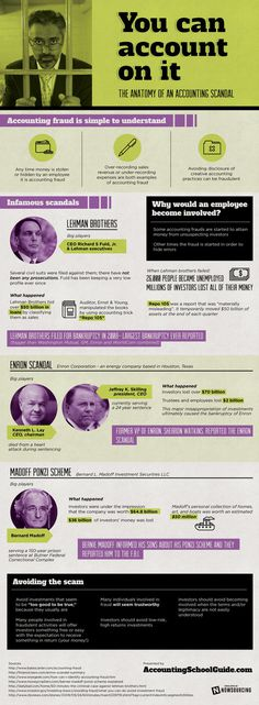 Anatomy of an Accounting Scandal #creative #enron #madoff #lehman #bernie #scandal #accounting #brothers #fraud