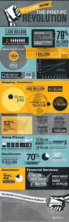 The Post-PC Revolution is Here! #infographic #design #graphic