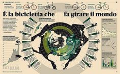 Green Report — Infografica Biciclette | Flickr: Intercambio de fotos #business #infographic #editorial #magazine