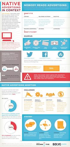 INFOGRAPHIC: Native Advertising in Context | Solve Media #tech #infographic #design #advertising #ui #native