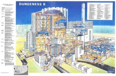 The World's Reactors / Dungeness B, Kent, England / 1967 #infographics #power #dungeness #kent #b #station