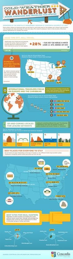 Cold Weather Wanderlust Infographic #wanderlust #weather #infographic #cold #travel