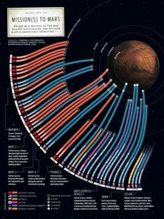 another #poster #mars