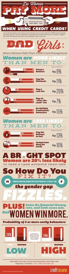 Women and Credit Cards #credit #vs #infographic #women #men #cards