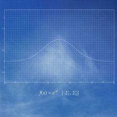 Found Functions : Nikki Graziano #math #photography #design