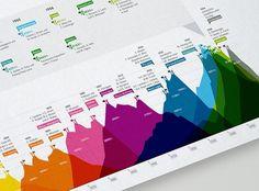 f9d113fafaf8d6f54479ab88e74a3c37.jpg (600×444) #infographics