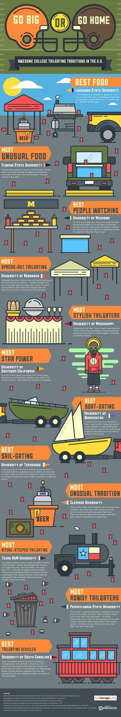 College sports mean tailgating, and some schools really do it up right.Learn more from this infographic. #tailgating #traditions #sports #college