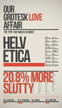 Onestep Creative - The Blog of Josh McDonald #helvetica #design #graphic #poster