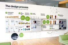doc_processwall.jpg 747×494 pixels #exhibition #interior #design