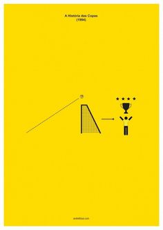 minimalistafinalmunod15 #minimalistic #design #graphic #world #soccer #posters #minimal #poster #minimalist #cup