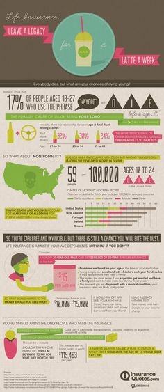 Life insurance: Young people can leave a legacy too #young #save #infographic #moms #insurance #accidents #death #life