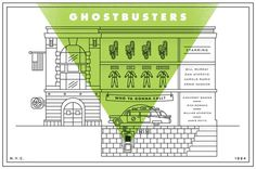 Ghostbusters for Silver Screen Society