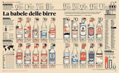 La babele delle birre | Flickr - Photo Sharing! #information #infographic #design