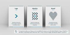 NESTOR GARCIA | BRANDESIGNER #think #methodology #branding #innovate #act #identity #logo #innvoate