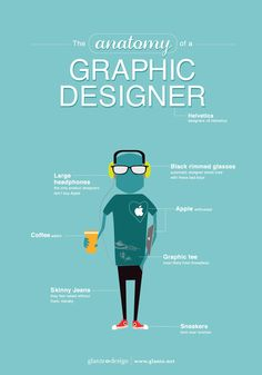 The Anatomy of a Graphic Designer #inspiration #infographic #design #graphic