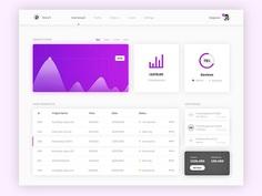 Dash. (Dashboard Design) #dashboard #ui #ux #design