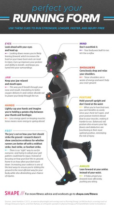 Proper Running Form Cues Infographic