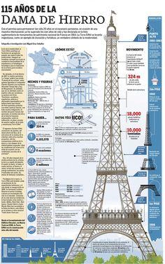 Infografia, infographic, Paris, Tour Eiffel