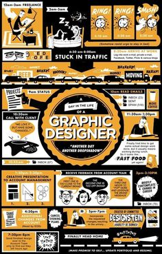 A Day In the Life of a Graphic Designer Centered title, comic book style layout #inspiration #infographics #graphic #designer