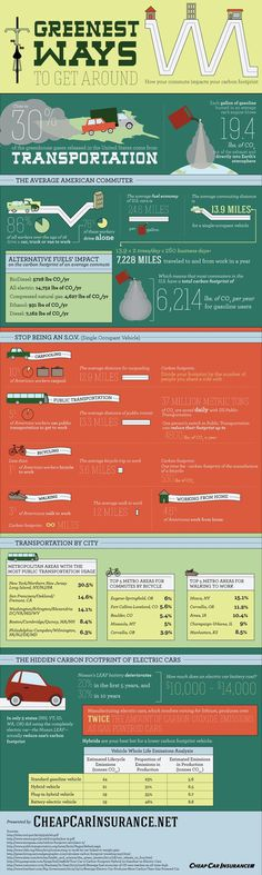 Greenest Ways to Get Around #infographic