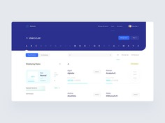 Dashboard - Employee Management