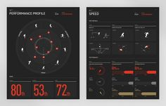 Nike Sports Research Lab - Work - Instrument #infographic