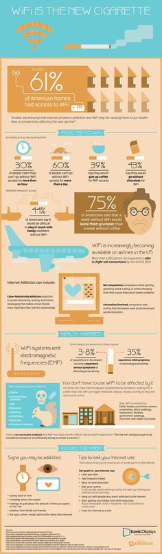 Is Wifi the New Cigarette? (Infographic) #infographic #addiction #health #wifi #internet #emf