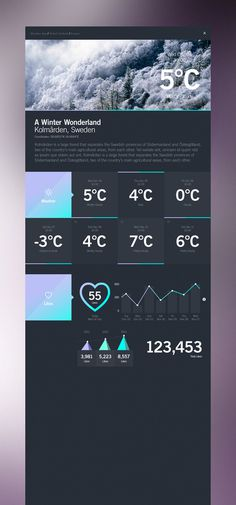 STUDIOJQ2013_DASHBOARD_Stage2_LIKES #information #weather #ux #infographic #design #ui #type