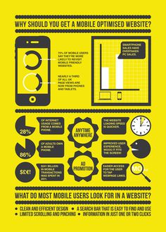 Website Mobile Optimization Infograph #infograph #infographics #print #design #website #illustration #mobile #optimisation