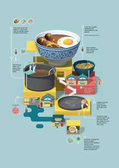Recipe Cards: Creative Infographic Style Illustrations by Jing Zhang