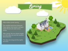 Isometric infographic for Sterling Pixels on Behance