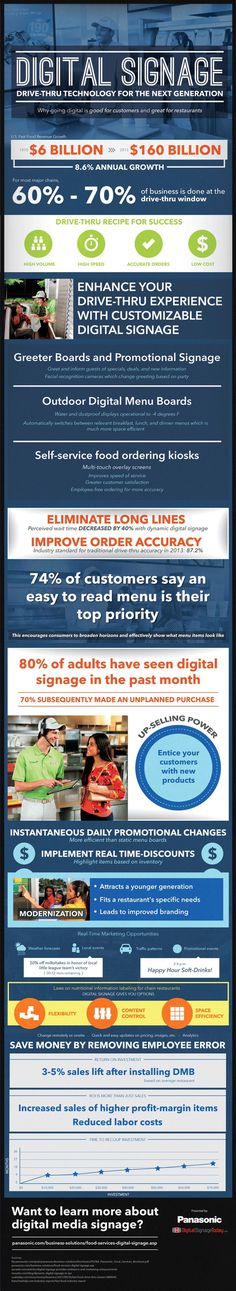 Digital signs can greatly enhance the fast food drive thru experience.Learn more about the restaurant industry from this infographic. #infographic #food #digital #thru #drive #signage #fast