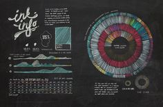 002_Ink_diagram #lettering #infographic #chalk #hand #typography